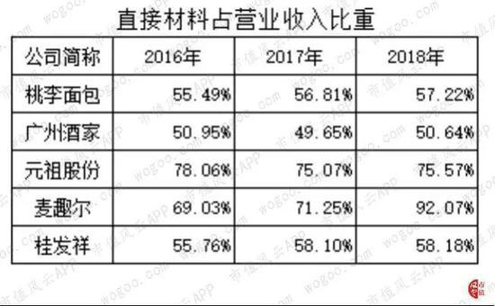 「葡京资讯网」还没上市就卖了17000辆:长安欧尚X7到店实拍