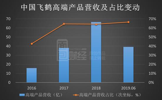 娱乐场代理,中邮消费金融2018年净利润2.03亿元 同比增199%
