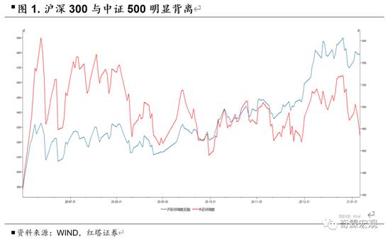 红塔证券:企业预期与短期下行并不匹配 对未来保持乐观