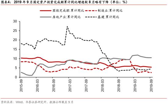 """彩立方公司在哪 27省份经济""""半年报""""公布:18个省份GDP过万亿元"""