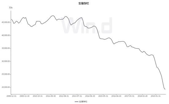 www.龙8com综合查询-百胜中国同店销售额降1% 警示公司存盈利方面问题