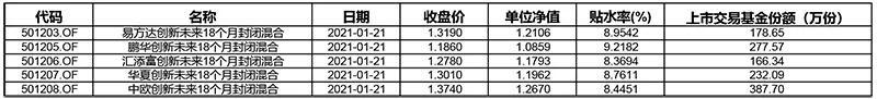 《【杏耀登陆注册】罕见!场内基金连续涨停后临时停牌》