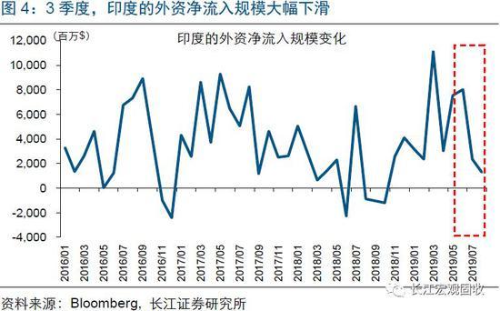 """新加坡博彩四d,里拉对美元汇率大跌 土方""""应战""""美方""""加码"""""""