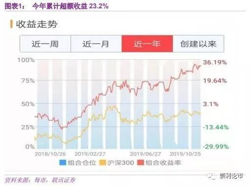 「龍城娱乐场官网」消息称马蜂窝被爆开启裁员 裁员比例达40%