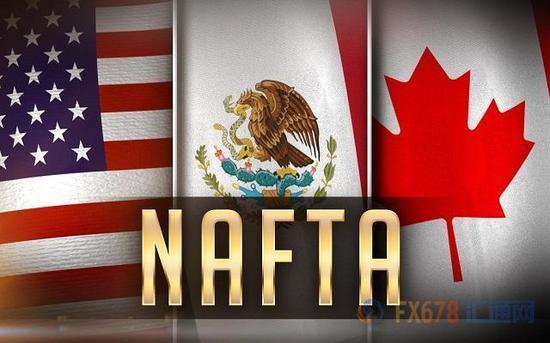 美墨贸易协定或难获国会通过 加拿大也要加入谈判