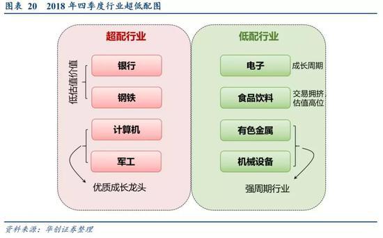 專題策略——聚焦政策紅利釋放的方向