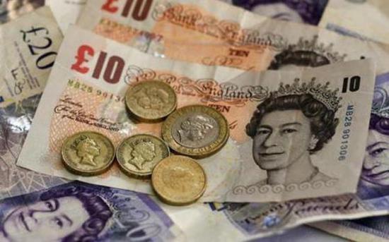 小摩:无协议脱欧风险的消除或推高英镑至1.3美元