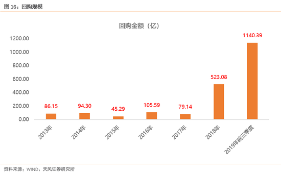 「乐橙电游开户官方网站」16中4也是最大功臣,关键突破反超比分,罗斯准绝杀看得泪目了