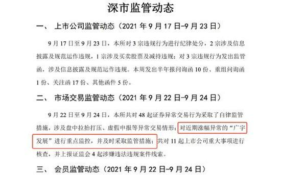 连拉13个涨停!大牛股广宇发展突发利空消息:交易所重点监控