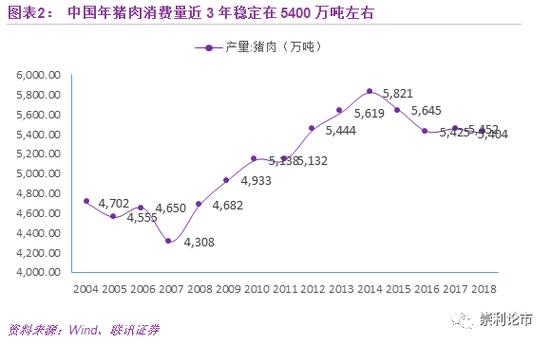 「77098澳门国际娱乐」康佳上半年财报:营收暴增约50% 利润增长25%
