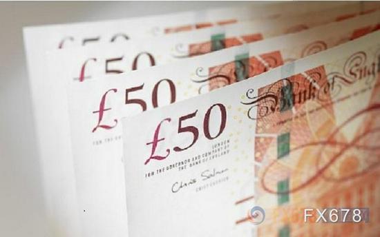 英镑虽恢复上涨动能,英国经济改善多头才更有信心