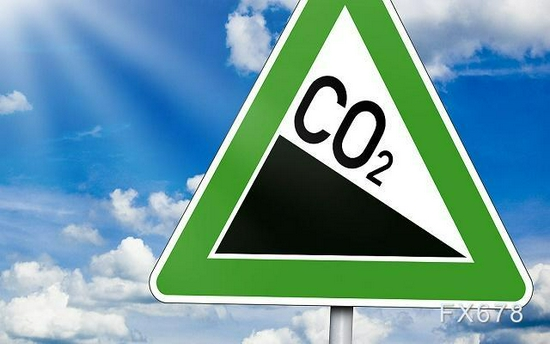 经济脱碳恐将重塑市场逻辑,黄金或可抵御全球零碳转型风险