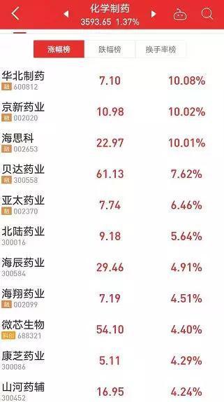 博彩第三方支付平台排名前十 快看|中国平安获批成立平安消费金融公司,注册地在上海
