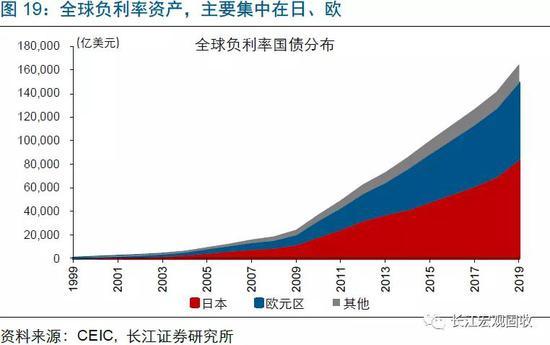 金百亿网站-首批基金年报揭示投资动向 加码3行业新进增持1279股