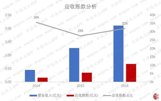 「奥门金沙官网」《2018在粤香港服务业企业名册》发布,手机可查上千家企业资料