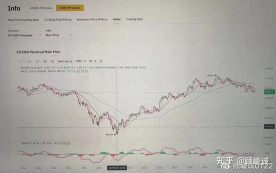 鲍威尔一句话点燃市场 比特币暴跌真相曝光?货币宽松不会退出