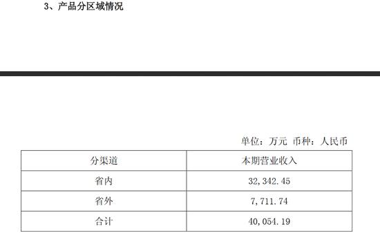 金种子酒困局:主业利润下滑460% 经营现金流持续为负
