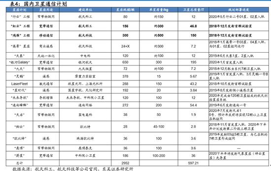 高分十三号卫星成功发射:中国迈进高密度发射时代
