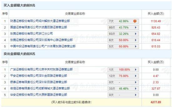 南宁魅宫国际娱乐汇在哪个地方|昆山农商行IPO:4年股权转让300次 现金流异常引关注