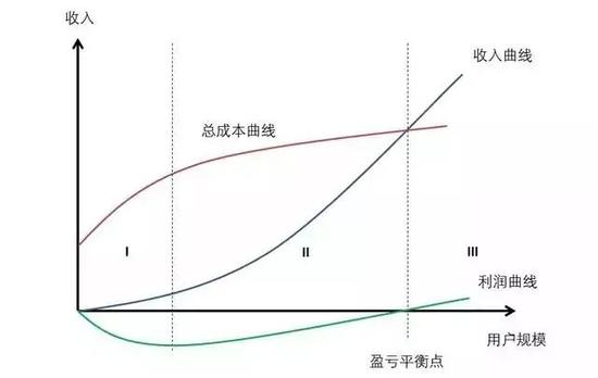 倚天娱乐官网-游戏也要玩出奢侈感 PS4土豪金手柄卖10万