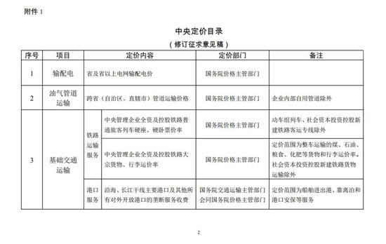 申博娱乐场app版,史带财险股权转让获批:中金投资退出