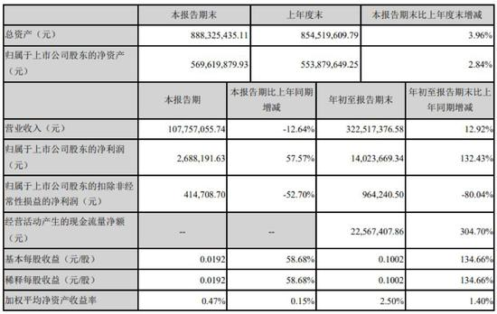天上娱乐场首页 - 薛城:水利工程惠民生