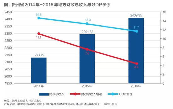 对此尚无中国权威部门出面予以回应,但地方政府受到的影响却在增加。