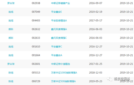 """千旺家娱乐平台登录,纪检人的家国情怀⑮党风监督战线的""""拼命三郎"""""""