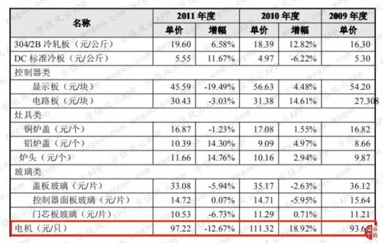 必威官网注册送28彩娱_2019年应届生平均起薪5610元 一线城市吸引力首次跌破30%
