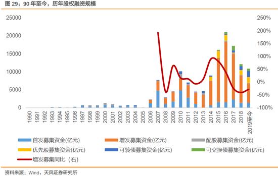 世界杯各队比分 8月楼市稳中有涨 北京这类新楼盘为何扎堆打折卖