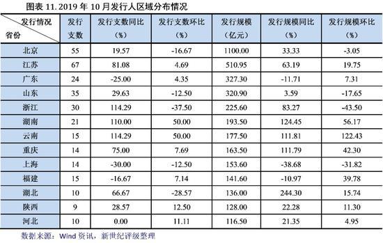 鸿运亚洲网站·球迷金指环亮相CBA揭幕战 青啤花式宠粉再升级