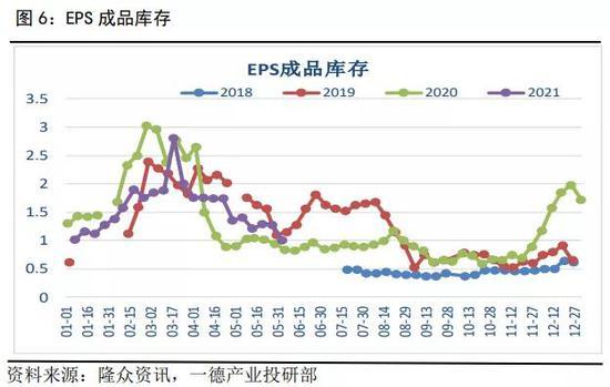 苯乙烯:供增需弱,库存预期增加,盘面锚定远月成本