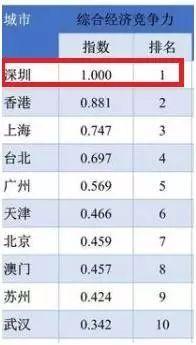 百度地图《中国城市研究报告》