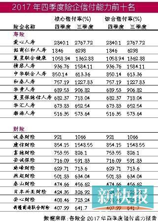 2019年寿险投资排行榜_寿险排名2019 2019人寿保险排名名单