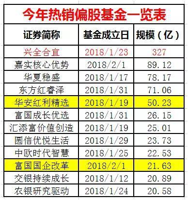 8、本周399.62亿市值限售股解禁,环比下降40.24%