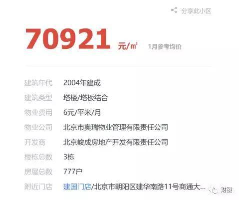 房地产中介给出的东方瑞景报价超过7万元/平米