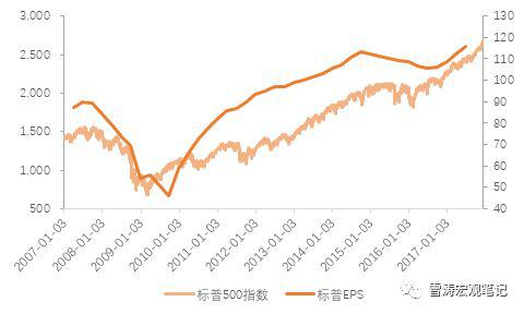 A股整体估值相对安全,大跌外因也有内因