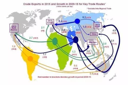 06 中国原油贸易现状