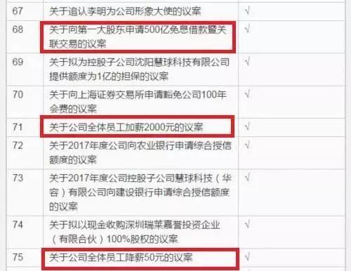 证监会跟中国最精明的一群人斗了一整年(附案例)