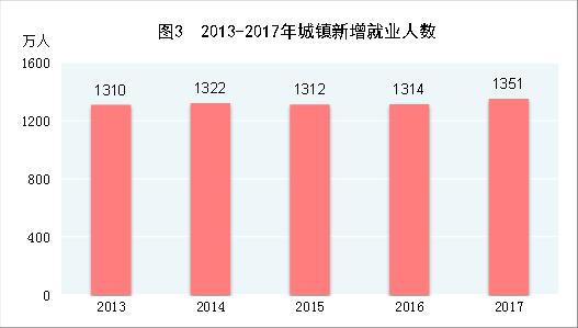 2017gdp总产值_统计局:2017全年国内生产总值827122亿比上年增6.9%
