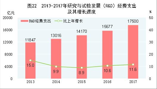 国家人口统计_降息 风起,房地产又有大机遇 两个被忽略的数据说明了一切