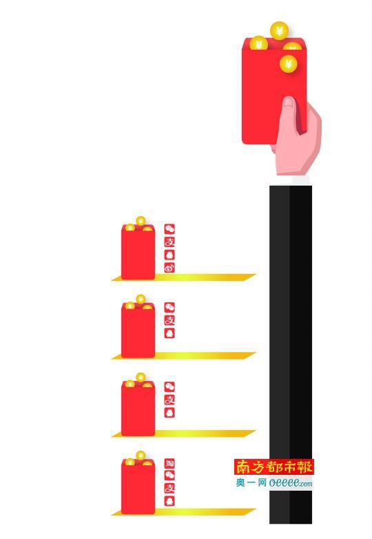 随着春节的临近,各大互联网平台之间的红包大战一触即发。