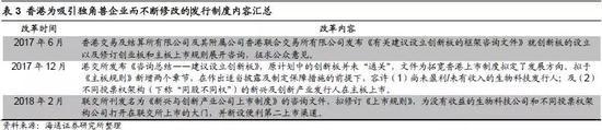 3.上市制度改革将改变市场生态