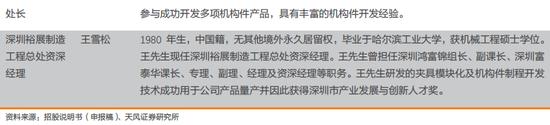 1.2. 上市公司主体涵盖业务分析
