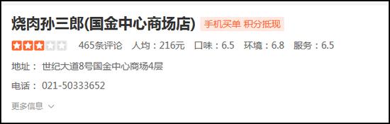 位于上海国金的烧肉孙三郎,人均消费达到了216元,但是评价却不算高(图:大众点评)