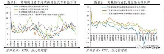步入消费主导的经济发展阶段 消费相对于投资的稳定性强波动性小