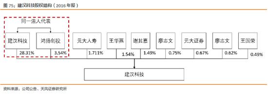天风电子:富士康与鸿海的千丝万缕(图94)