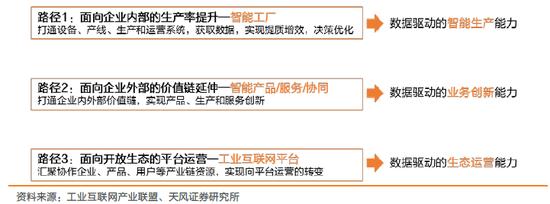 天风电子:富士康与鸿海的千丝万缕(图34)