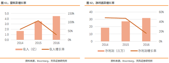 2.3.8. ZHEN DING TECHNOLOGY HOLDING LIMITED: FPCB, PCB, HDI 38%