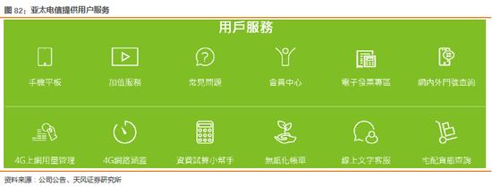 天风电子:富士康与鸿海的千丝万缕(图99)